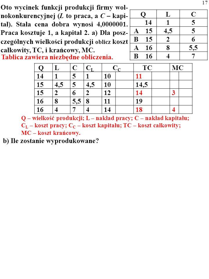 Tablica zawiera niezbędne obliczenia. Q L C CL CC TC MC 14 1 5 10 11