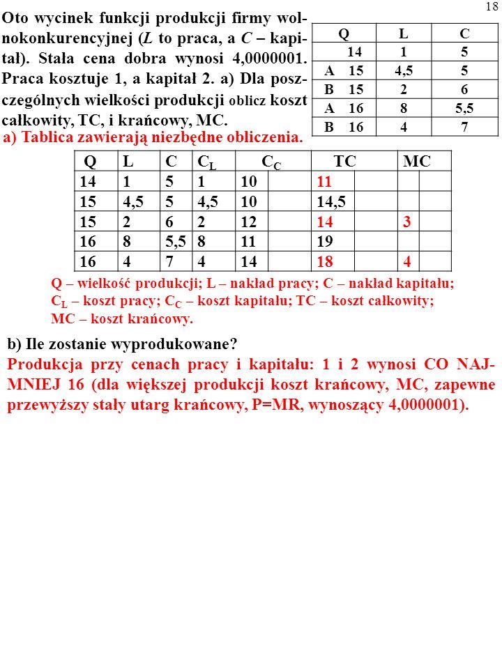 a) Tablica zawierają niezbędne obliczenia. Q L C CL CC TC MC 14 1 5 10