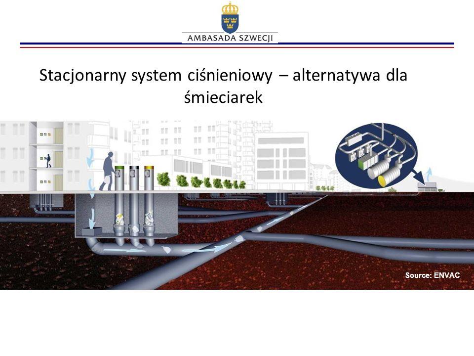 Stacjonarny system ciśnieniowy – alternatywa dla śmieciarek