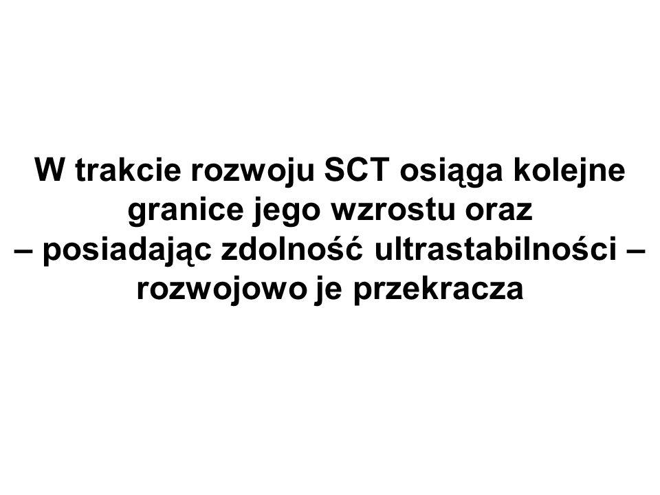 W trakcie rozwoju SCT osiąga kolejne granice jego wzrostu oraz – posiadając zdolność ultrastabilności – rozwojowo je przekracza