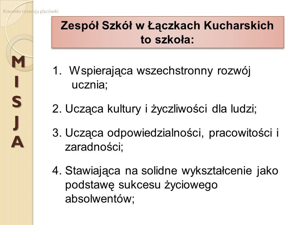 Zespół Szkół w Łączkach Kucharskich to szkoła: