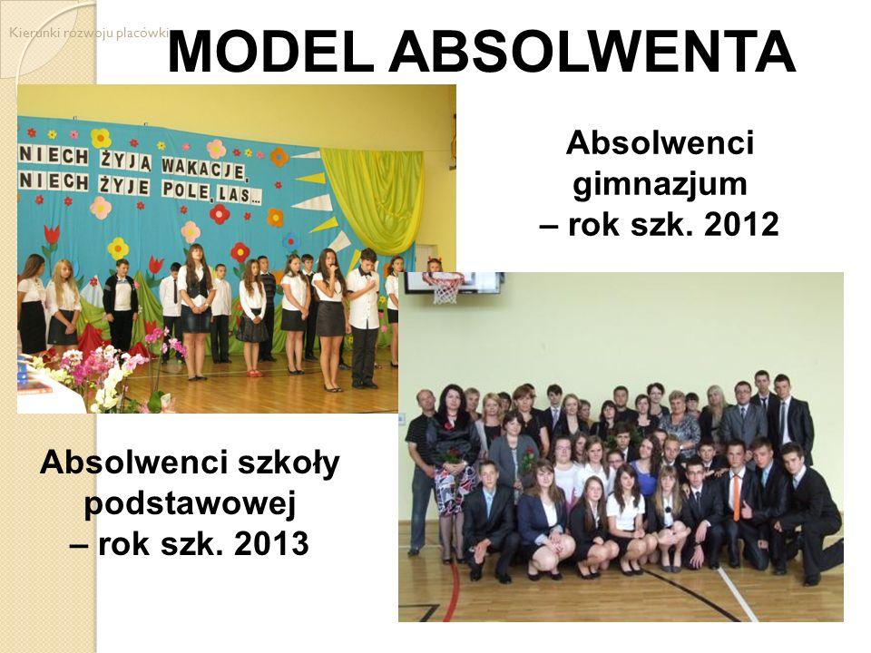 Absolwenci szkoły podstawowej