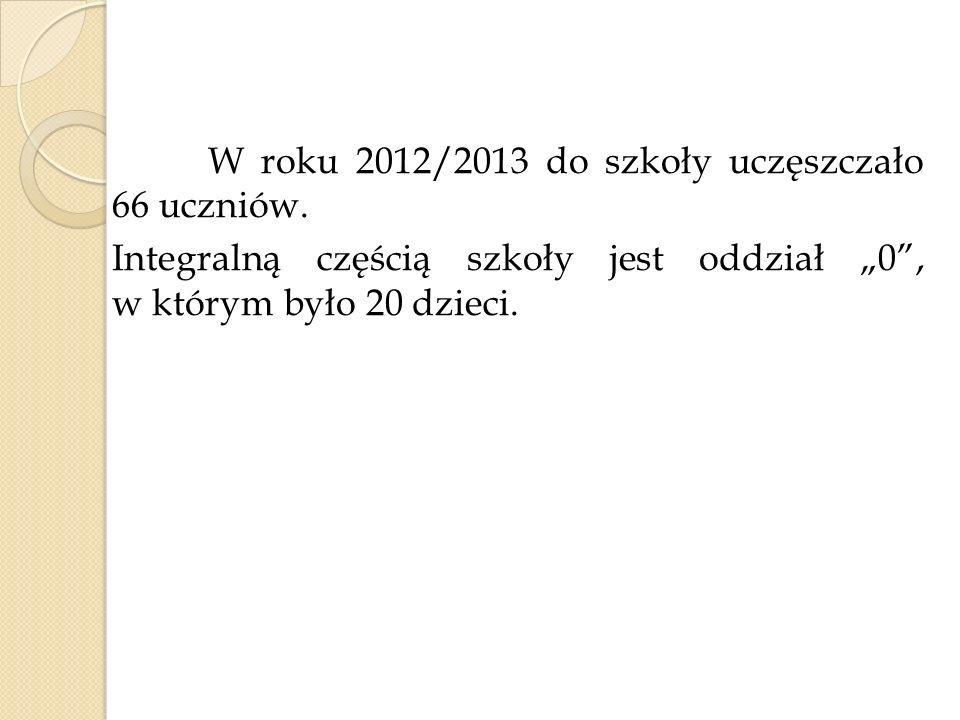 W roku 2012/2013 do szkoły uczęszczało 66 uczniów