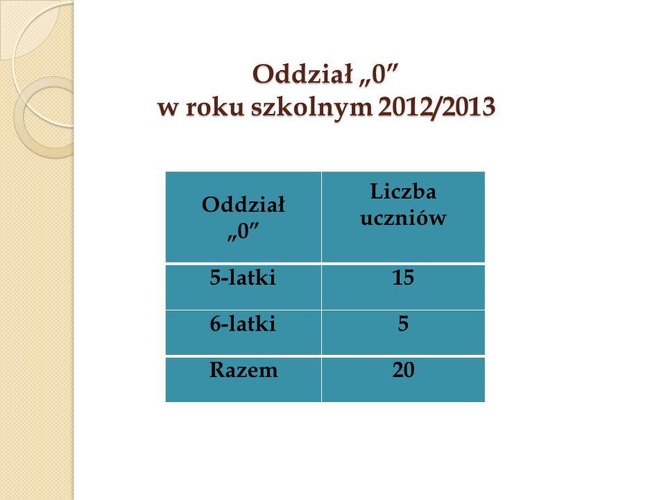 """Oddział """"0 w roku szkolnym 2012/2013"""