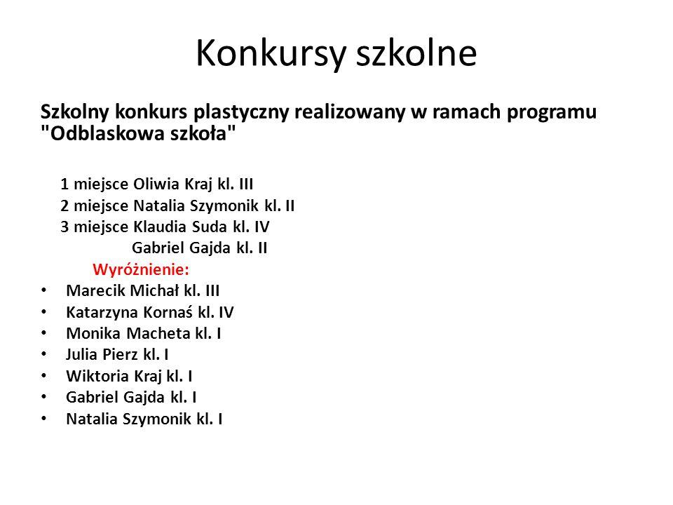 Konkursy szkolne Szkolny konkurs plastyczny realizowany w ramach programu Odblaskowa szkoła 1 miejsce Oliwia Kraj kl. III.