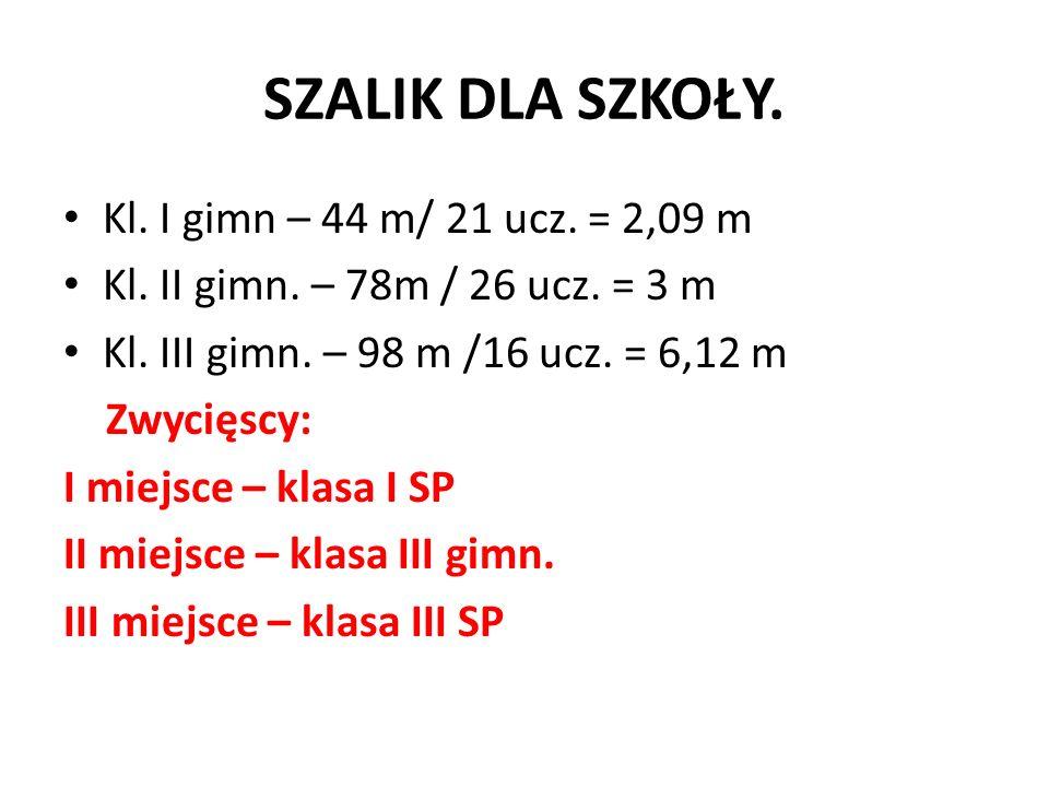 SZALIK DLA SZKOŁY. Kl. I gimn – 44 m/ 21 ucz. = 2,09 m