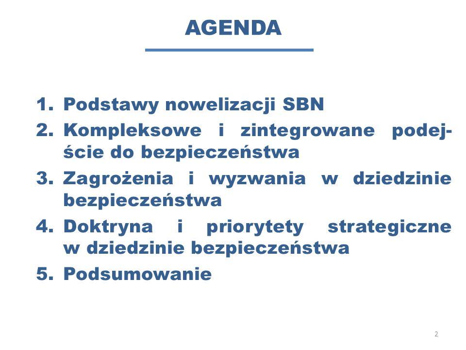 AGENDA Podstawy nowelizacji SBN