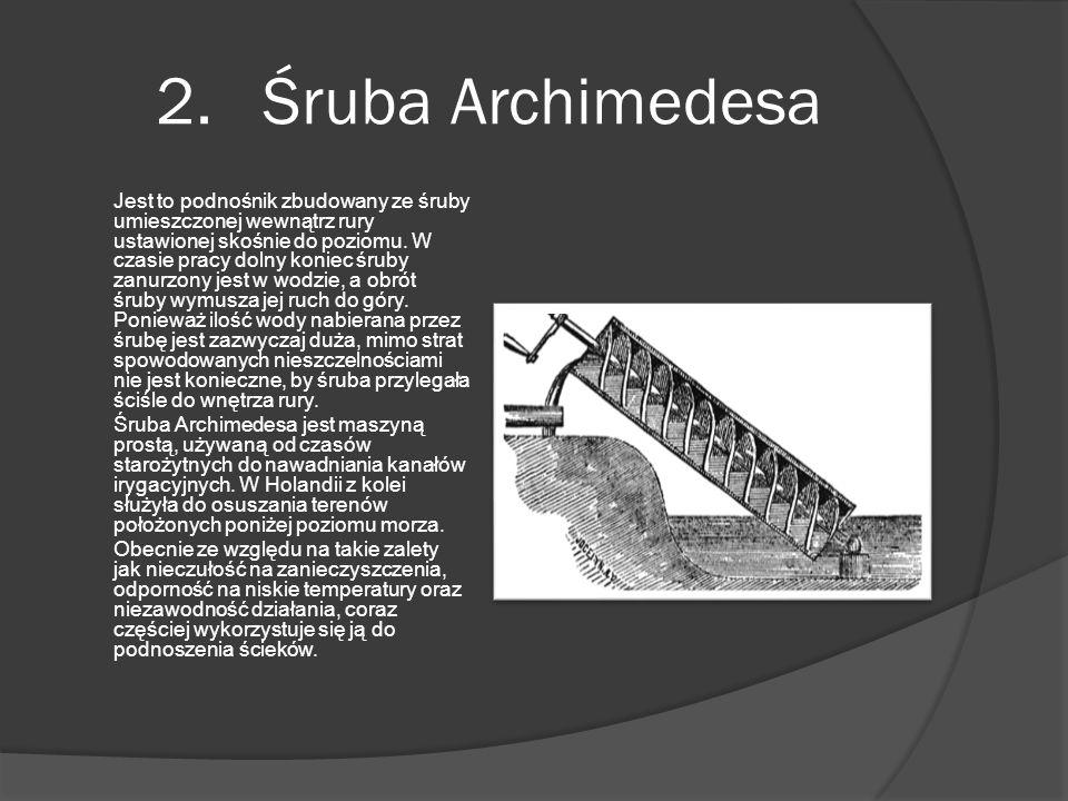 2. Śruba Archimedesa