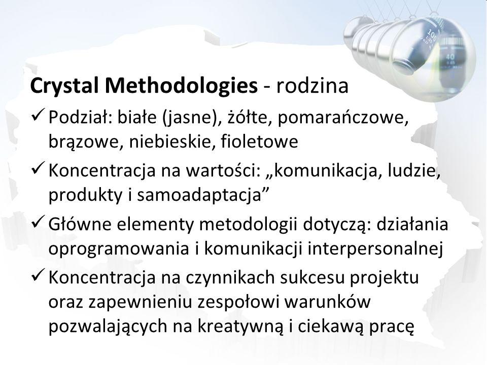 Crystal Methodologies - rodzina