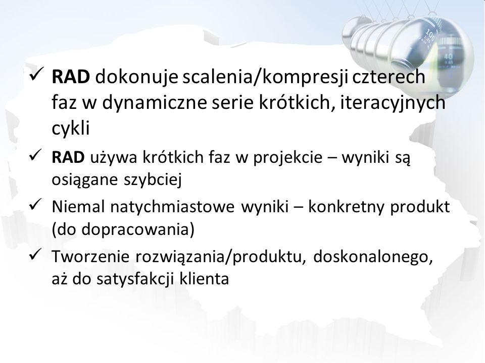 RAD dokonuje scalenia/kompresji czterech faz w dynamiczne serie krótkich, iteracyjnych cykli