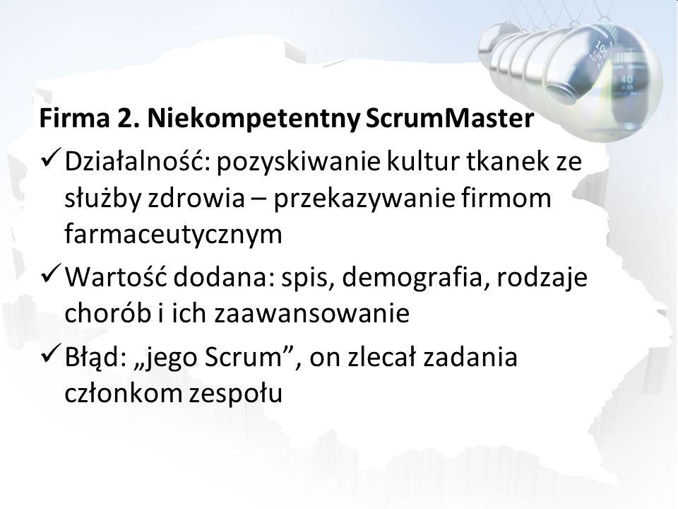 Firma 2. Niekompetentny ScrumMaster