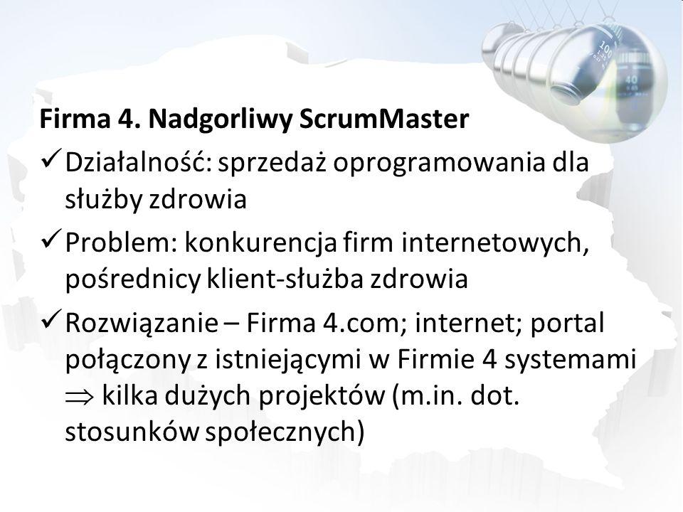 Firma 4. Nadgorliwy ScrumMaster