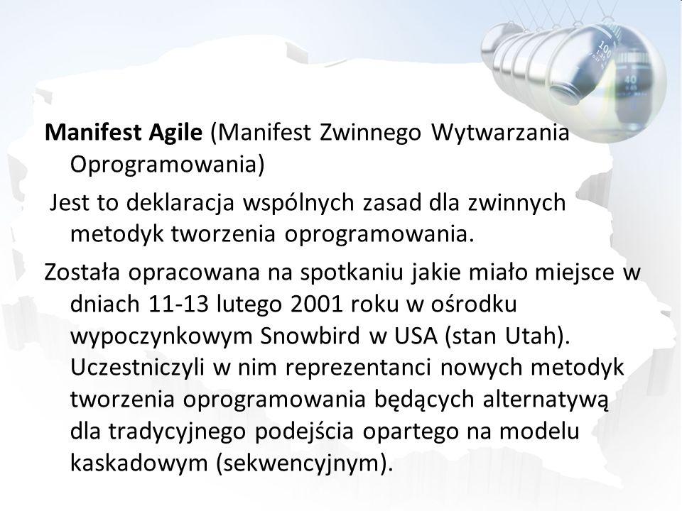 Manifest Agile (Manifest Zwinnego Wytwarzania Oprogramowania)