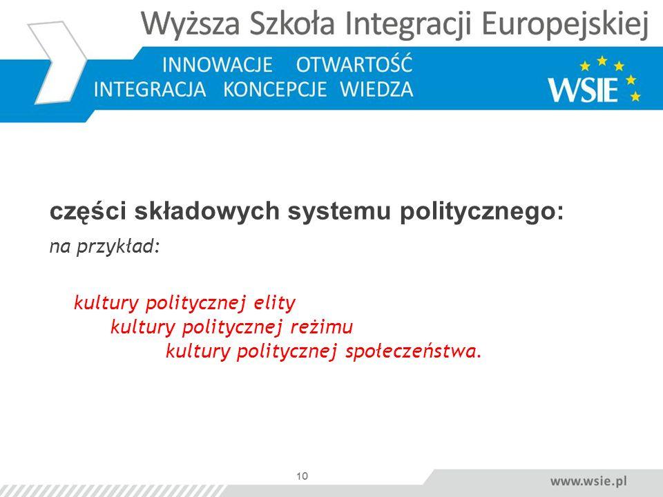 części składowych systemu politycznego: