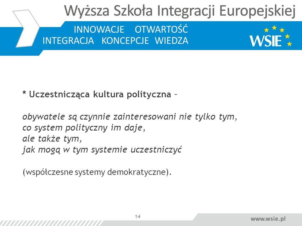 * Uczestnicząca kultura polityczna – obywatele są czynnie zainteresowani nie tylko tym, co system polityczny im daje, ale także tym, jak mogą w tym systemie uczestniczyć (współczesne systemy demokratyczne).