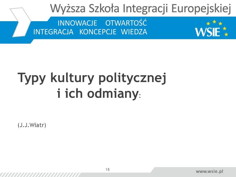 Typy kultury politycznej i ich odmiany: (J.J.Wiatr)
