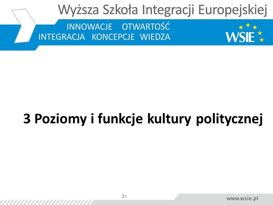 3 Poziomy i funkcje kultury politycznej