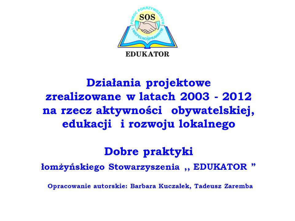 Działania projektowe zrealizowane w latach 2003 - 2012