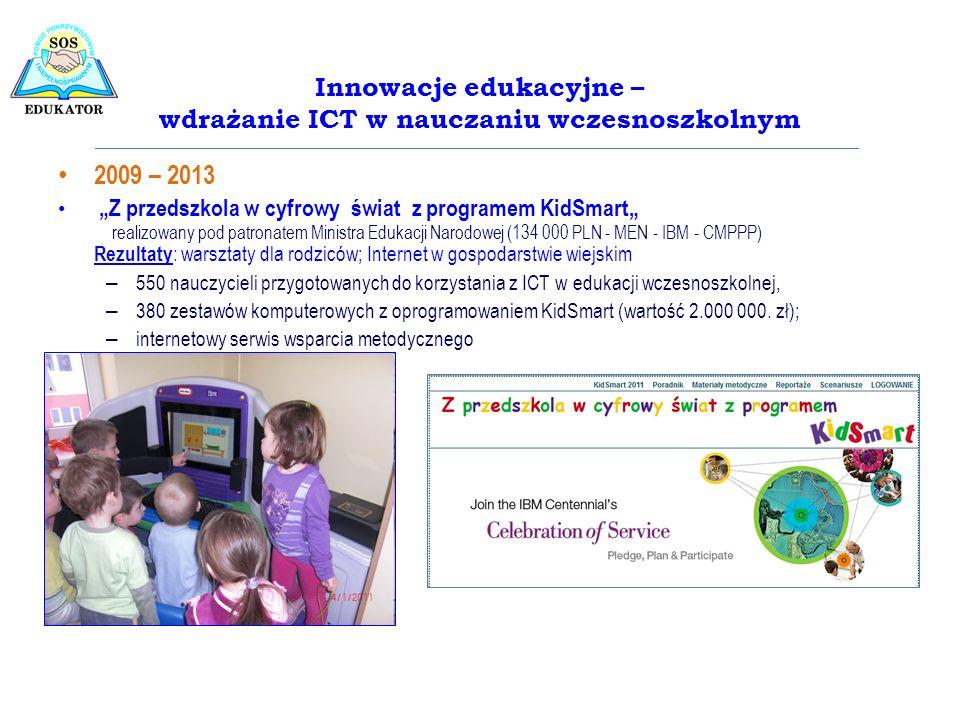 Innowacje edukacyjne – wdrażanie ICT w nauczaniu wczesnoszkolnym