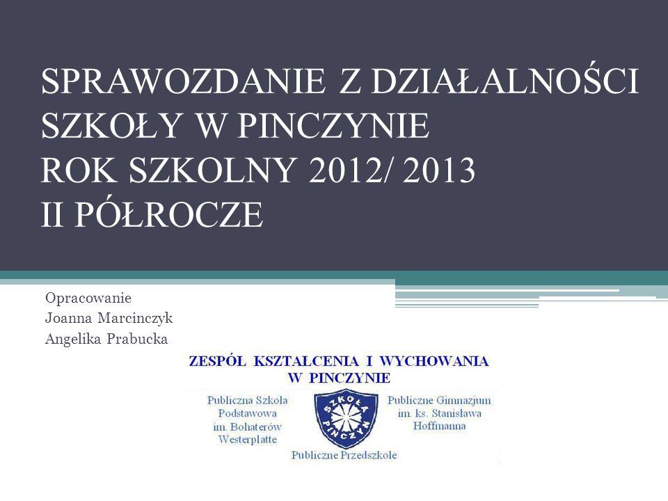 Opracowanie Joanna Marcinczyk Angelika Prabucka