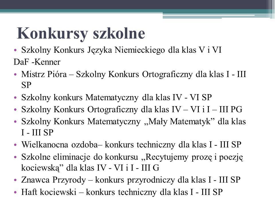 Konkursy szkolne Szkolny Konkurs Języka Niemieckiego dla klas V i VI