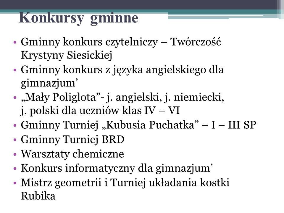 Konkursy gminne Gminny konkurs czytelniczy – Twórczość Krystyny Siesickiej. Gminny konkurs z języka angielskiego dla gimnazjum'