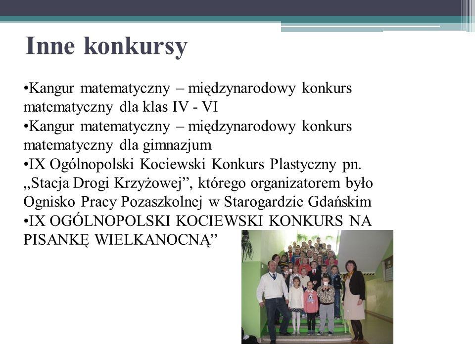 Inne konkursy Kangur matematyczny – międzynarodowy konkurs matematyczny dla klas IV - VI.