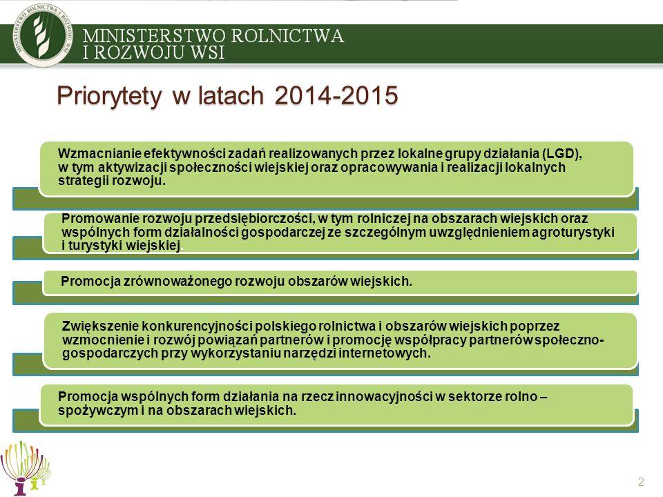 Priorytety w latach 2014-2015