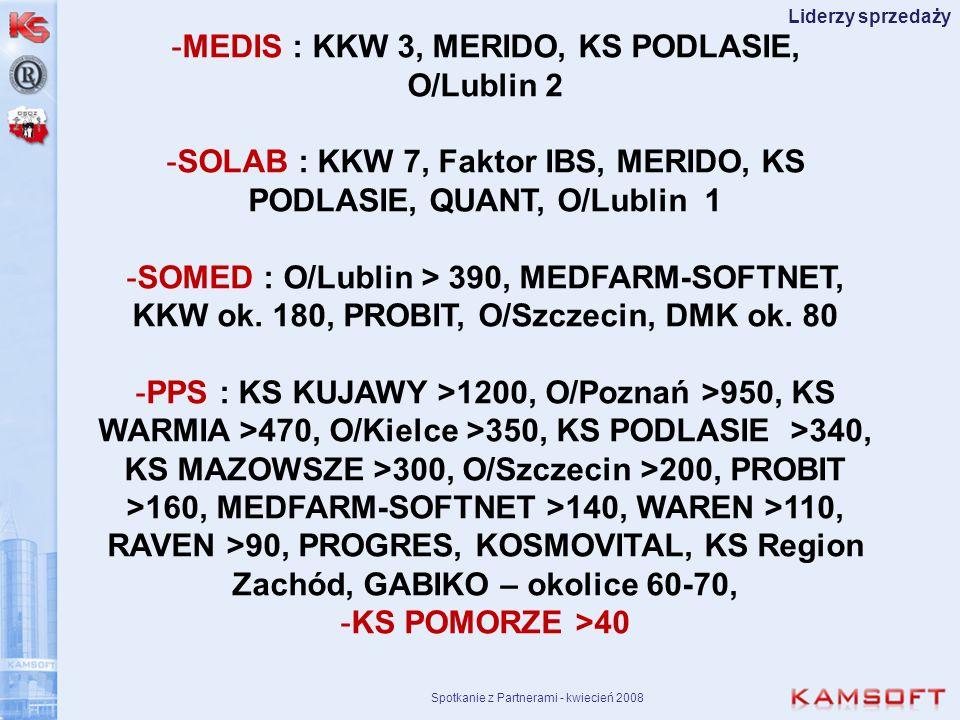 MEDIS : KKW 3, MERIDO, KS PODLASIE, O/Lublin 2