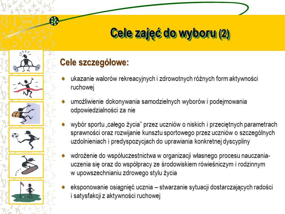 Cele zajęć do wyboru (2) Cele szczegółowe: