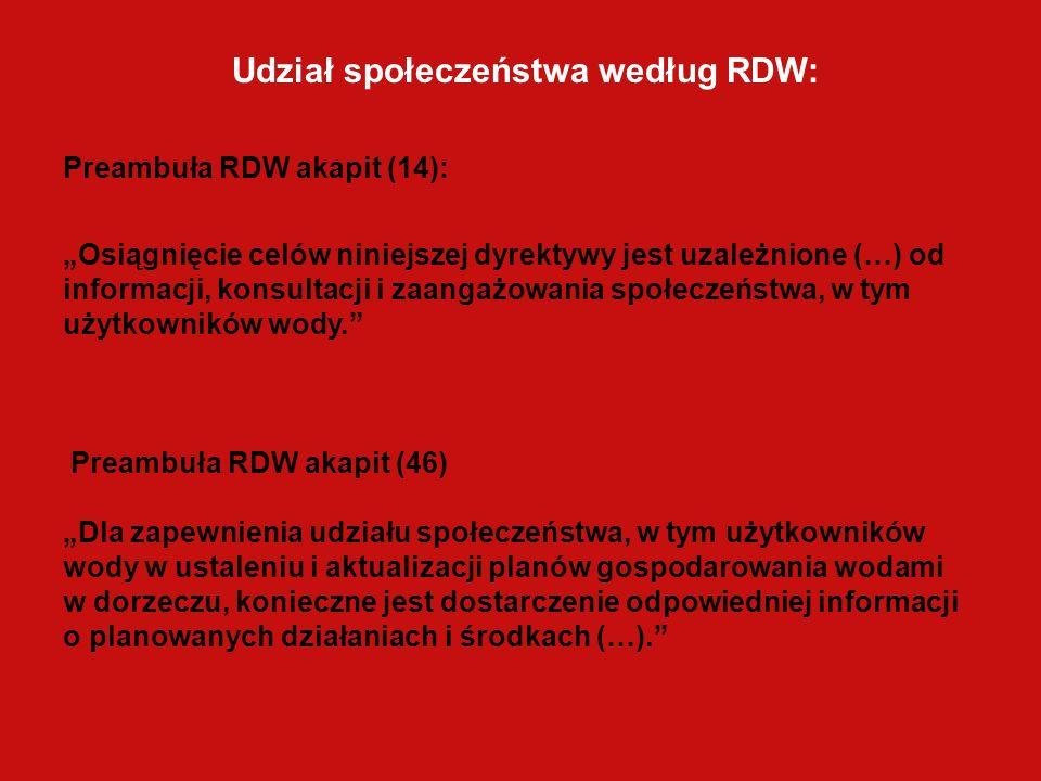 Udział społeczeństwa według RDW: