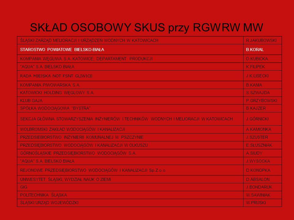 SKŁAD OSOBOWY SKUS przy RGWRW MW