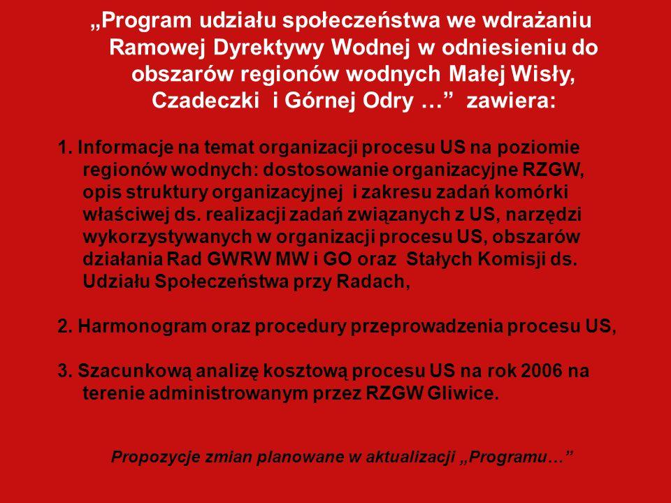 """Propozycje zmian planowane w aktualizacji """"Programu…"""