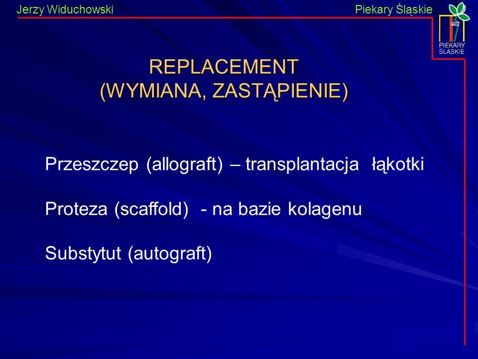 REPLACEMENT (WYMIANA, ZASTĄPIENIE)
