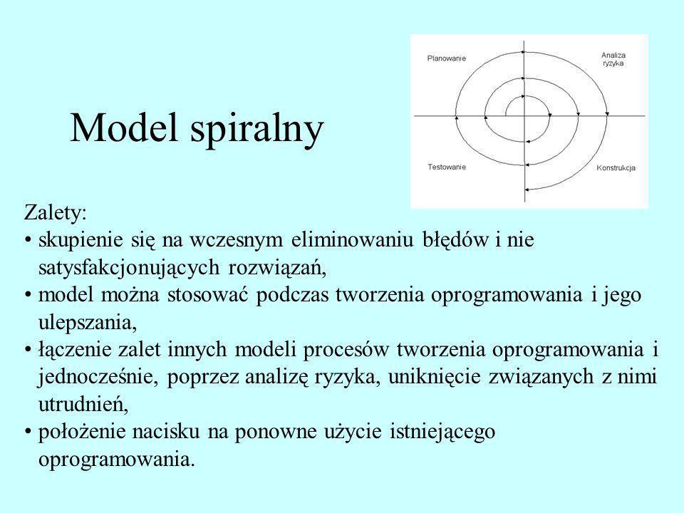 Model spiralny Zalety: