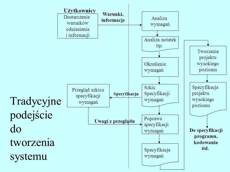 Tradycyjne podejście do tworzenia systemu