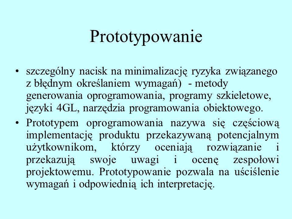 Prototypowanie