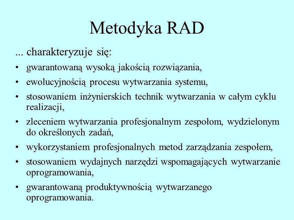 Metodyka RAD ... charakteryzuje się: