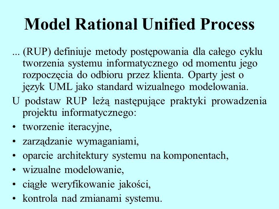 Model Rational Unified Process