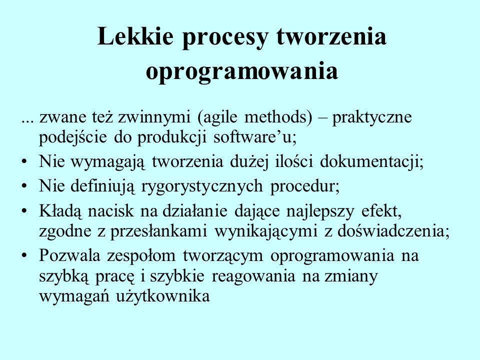 Lekkie procesy tworzenia oprogramowania