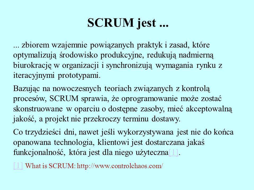 SCRUM jest ...