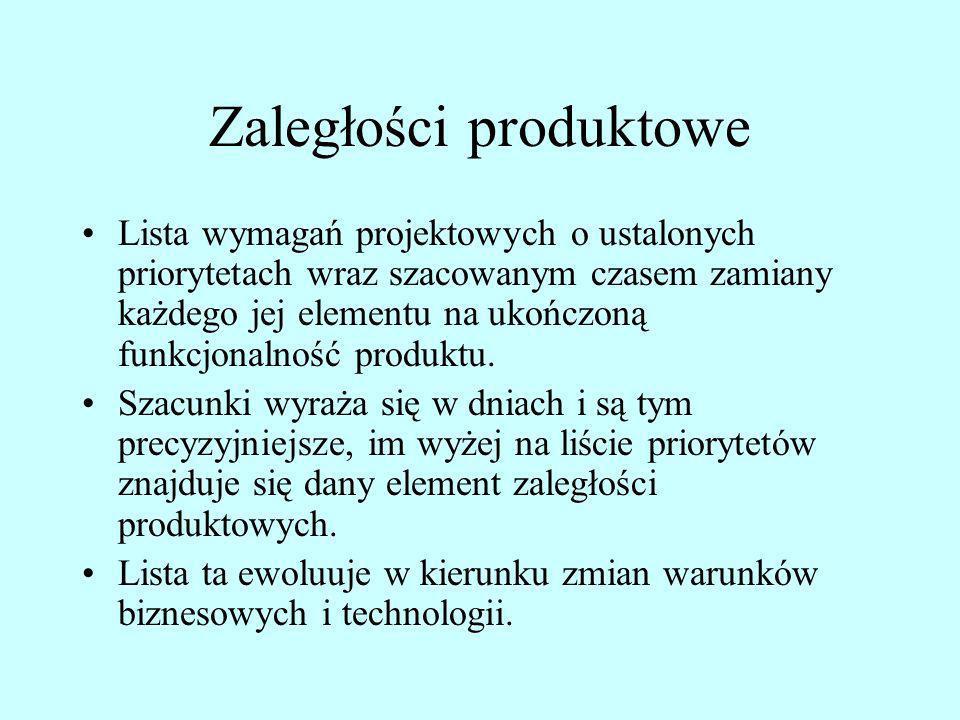 Zaległości produktowe