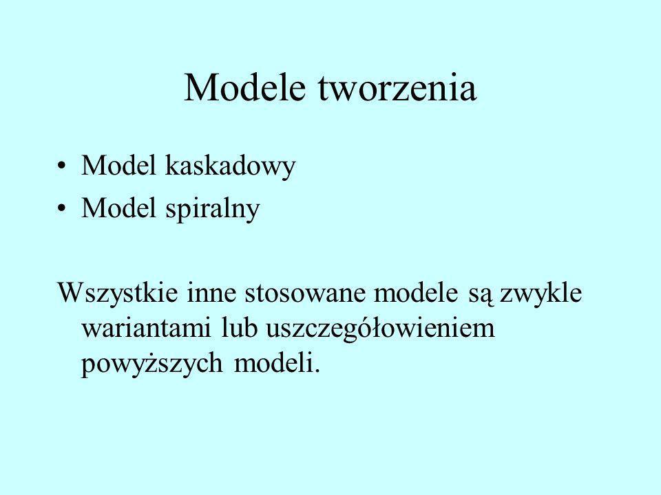 Modele tworzenia Model kaskadowy Model spiralny