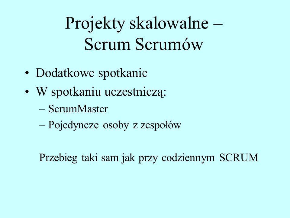 Projekty skalowalne – Scrum Scrumów