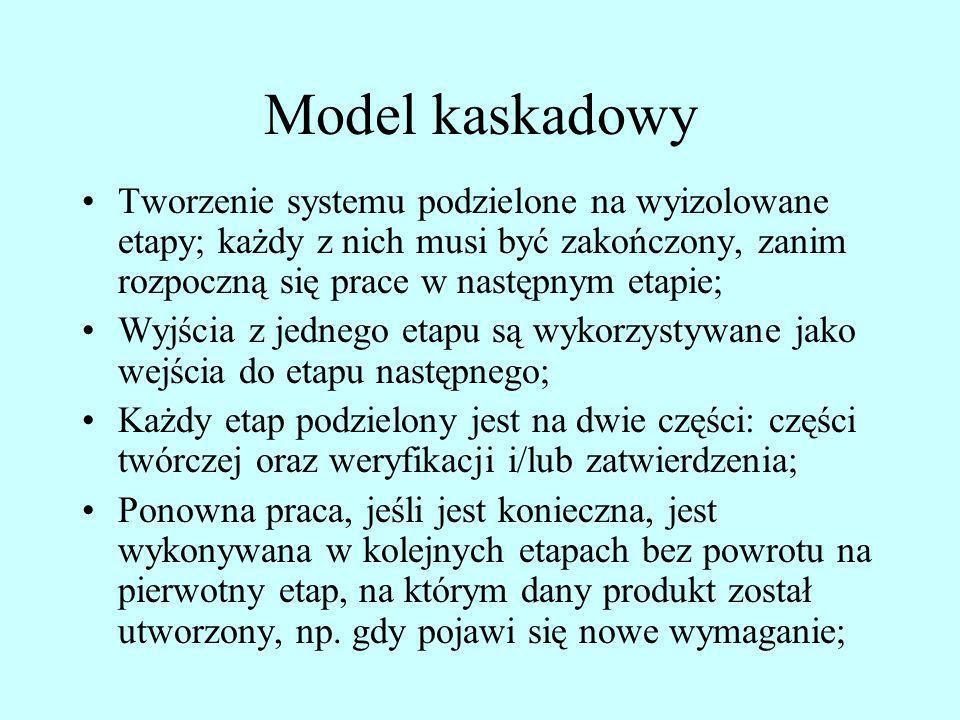 Model kaskadowyTworzenie systemu podzielone na wyizolowane etapy; każdy z nich musi być zakończony, zanim rozpoczną się prace w następnym etapie;