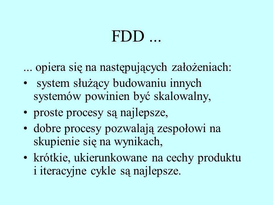 FDD ... ... opiera się na następujących założeniach: