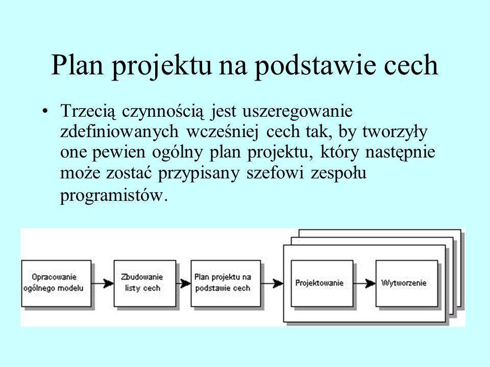Plan projektu na podstawie cech