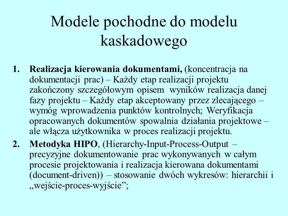 Modele pochodne do modelu kaskadowego