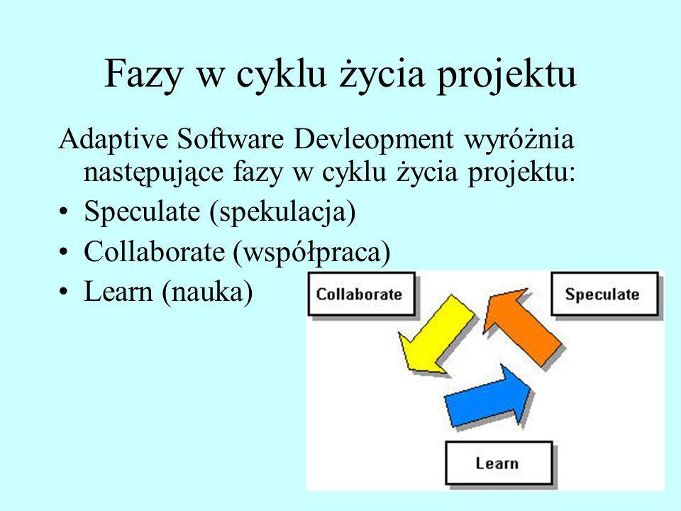 Fazy w cyklu życia projektu