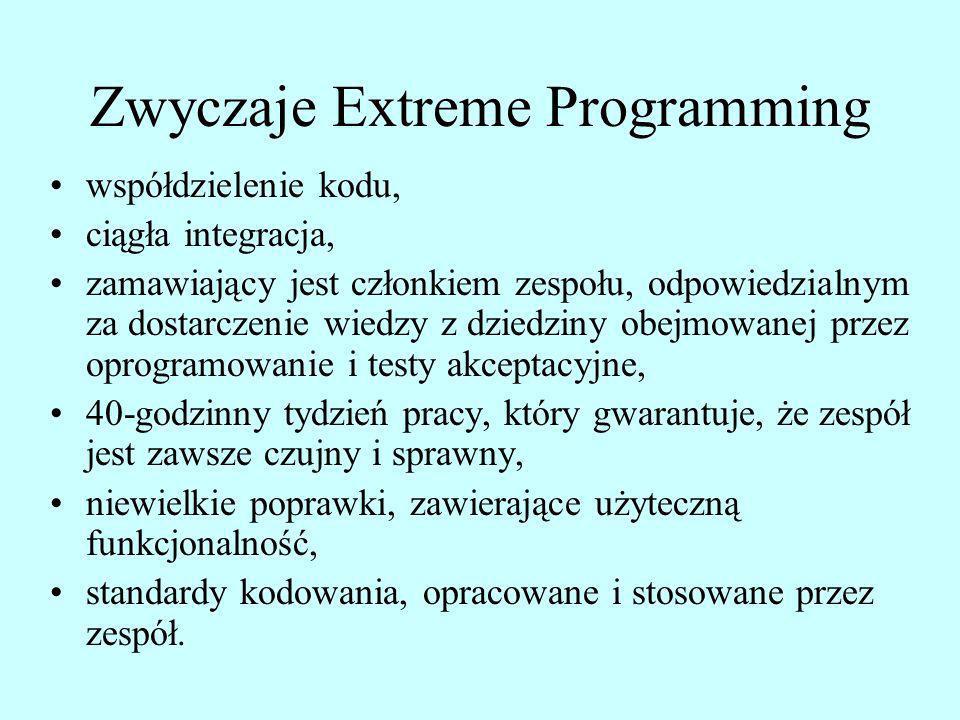 Zwyczaje Extreme Programming